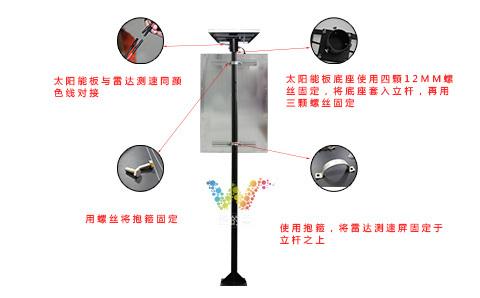 太阳能雷达测速屏安装方式 (2)
